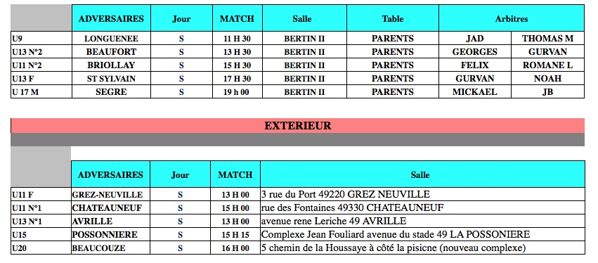 Matchs du week-end du 27 et 28 avril 2019