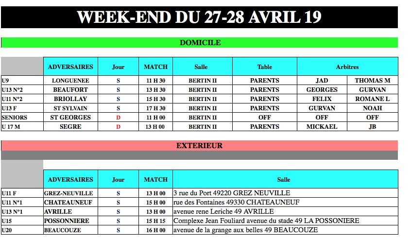 Matchs du week-end du 27 et 28 Avril 2019