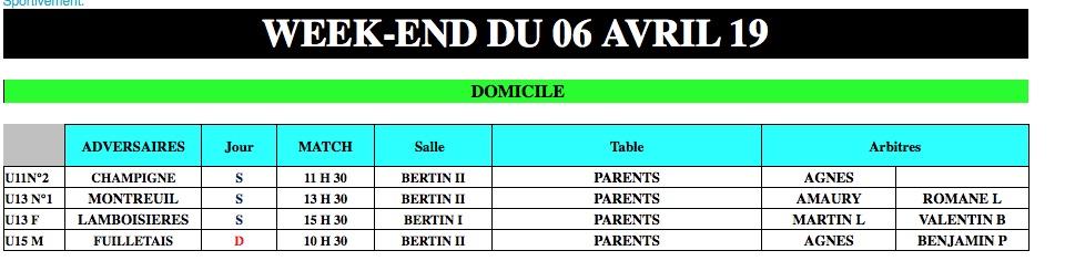 Matchs week-end du 06 et 07/04/2019