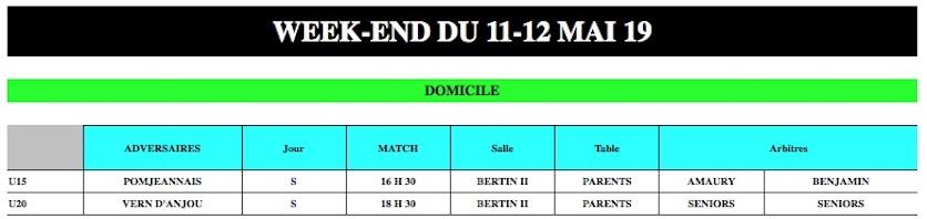 Matchs du week-end du 11 et 12 Mai 2019